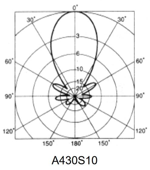 Diamond A-430S10R2